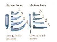 laringoscopios -