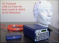 Biofeedback neurofeedback equipment -